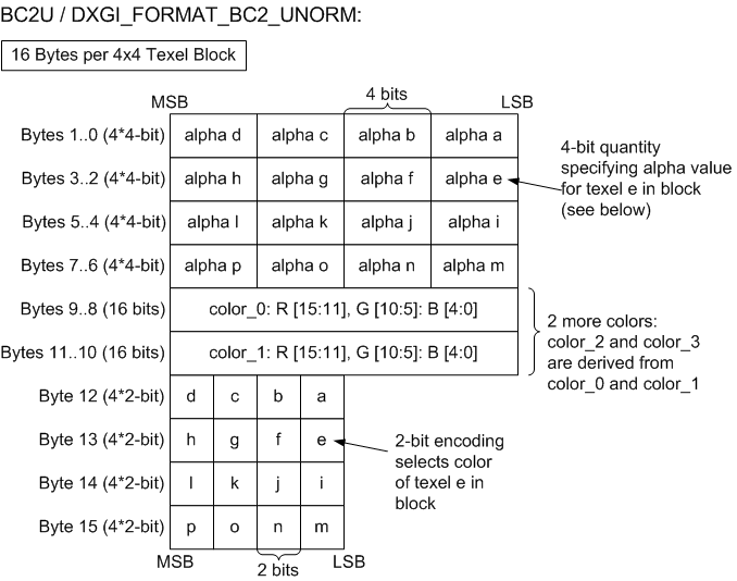 D3d11 Draw Text