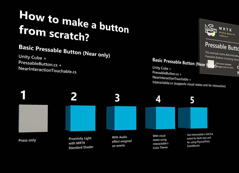 Button | Mixed Reality Toolkit Documentation