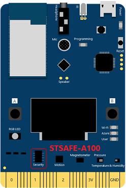 STSAFE on IoT DevKit
