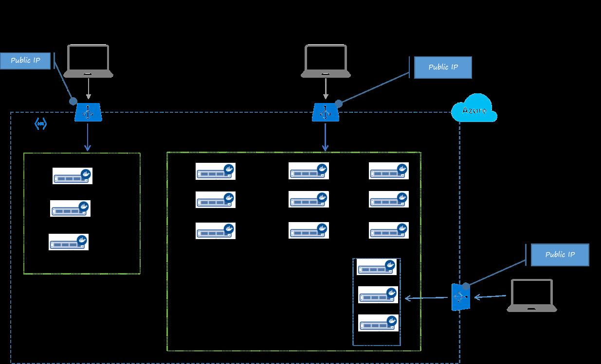 Docker Datacenter