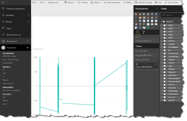 Data from Stream Analytics treated as a normal Power BI table