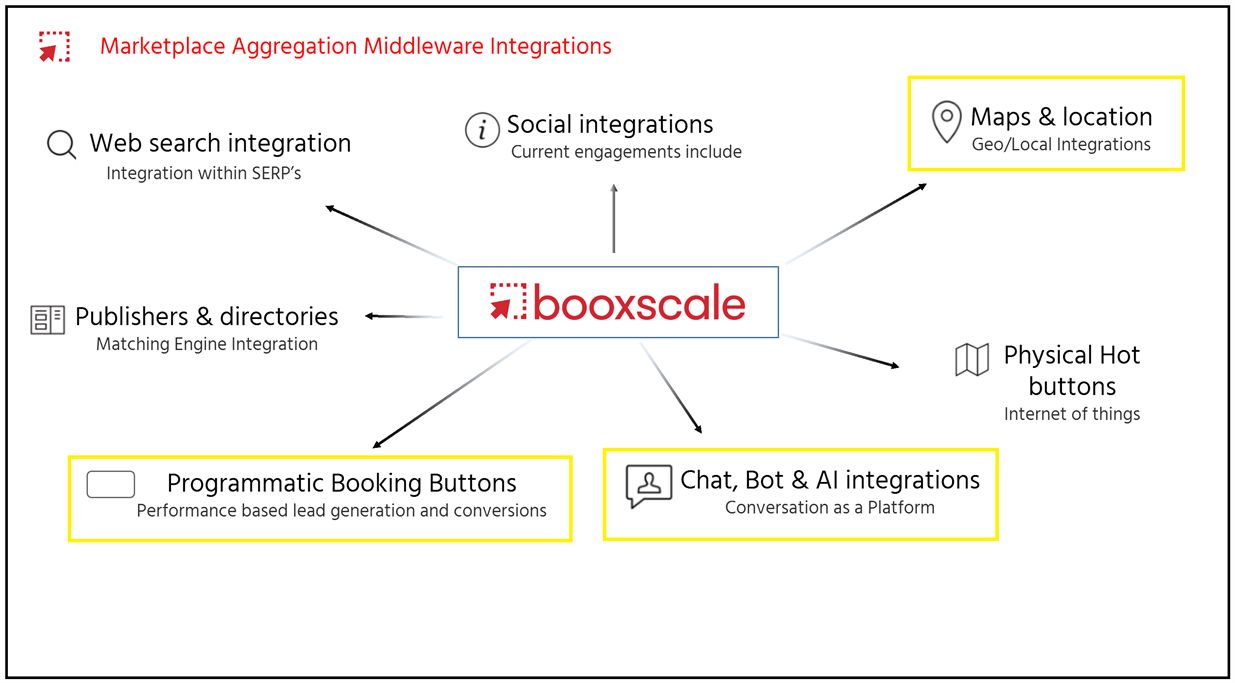 Image result for booxscale