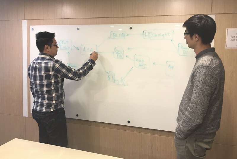 Photo of architecture discussion at whiteboard