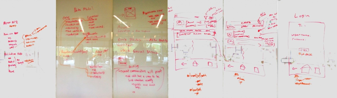 Whiteboards with details of Xamarin mobile app