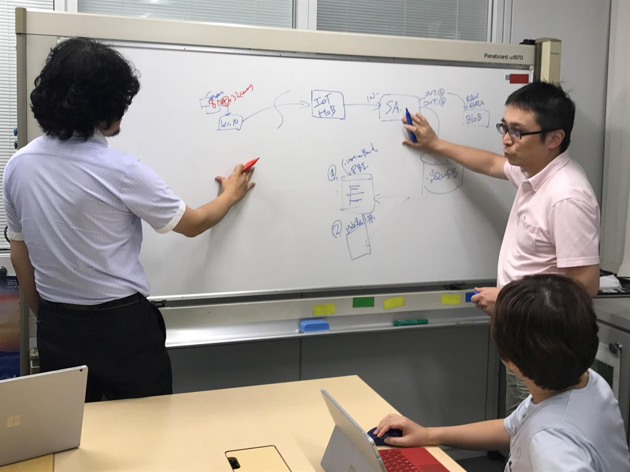 Photo of team discussing architecture at a whiteboard