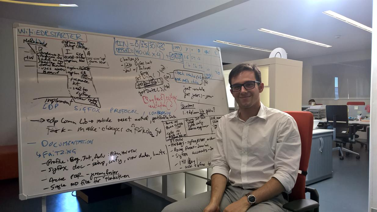 Team's White-board and Francisco Santos