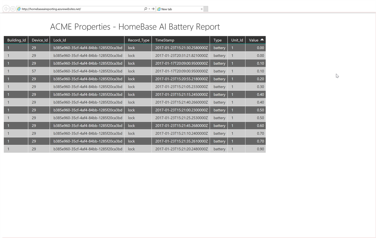 Power BI Embedded report in web page
