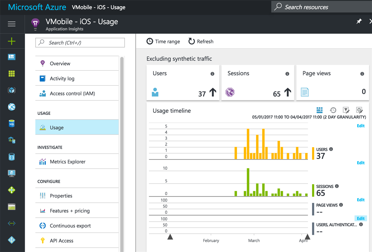IBTech VMobile Xamarin Mobile Application - Application Insights