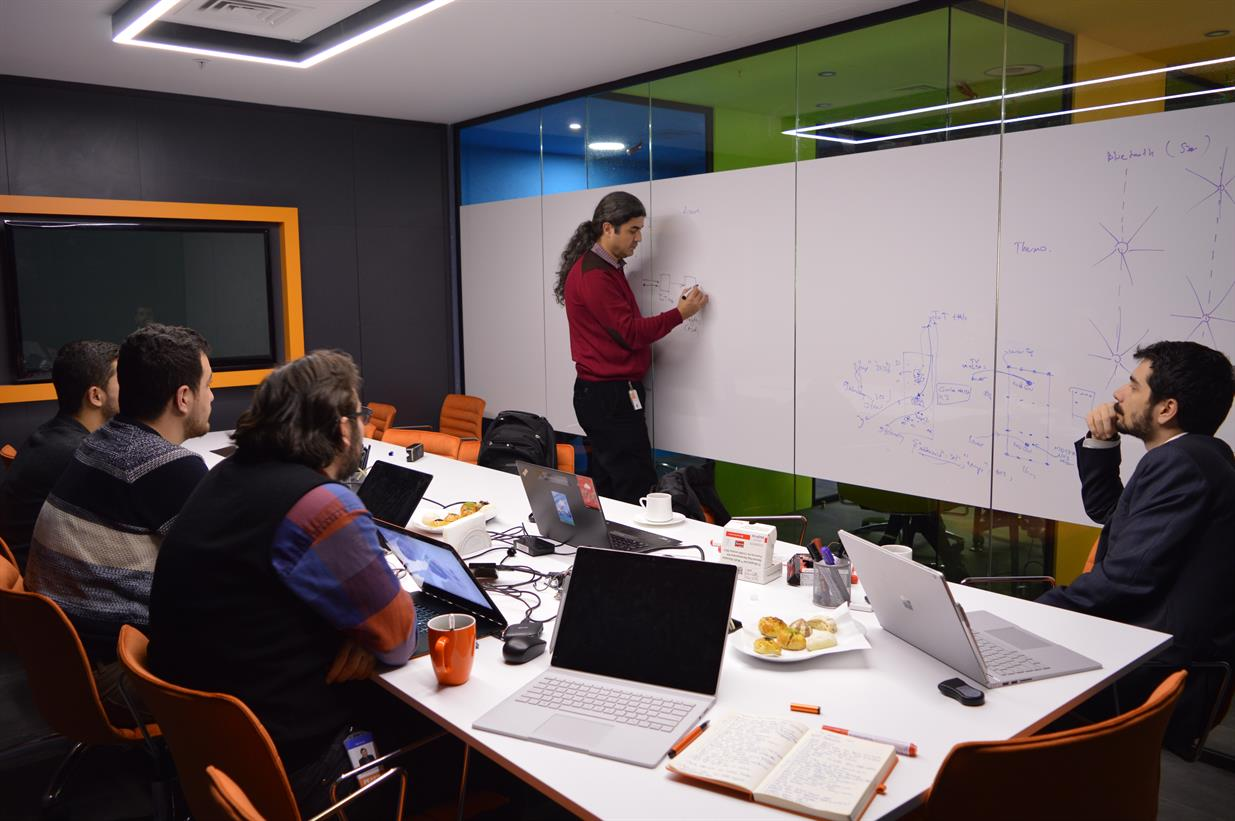 Team discussing the architecture on whiteboard