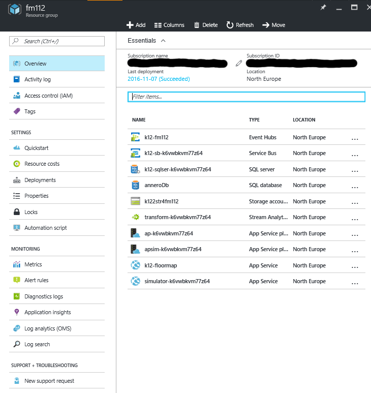 Azure Resource Group Overview